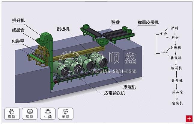 BB肥生产线设备