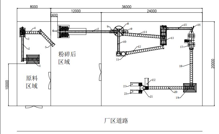 对辊挤压造粒生产线配置详单